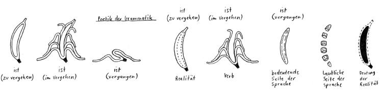 Zweisprachige verdammte Lyrik machen